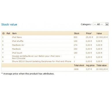 Valorisation du stock - module prestashop gratuit