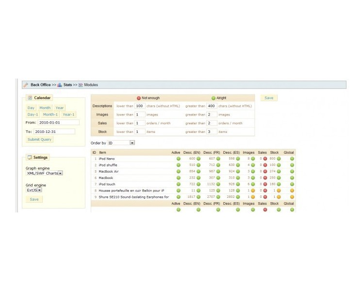 Evaluation catalogue