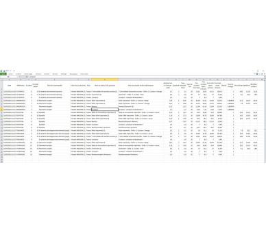 Resumen contable con IVA