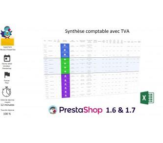 Synthèse comptable avec TVA