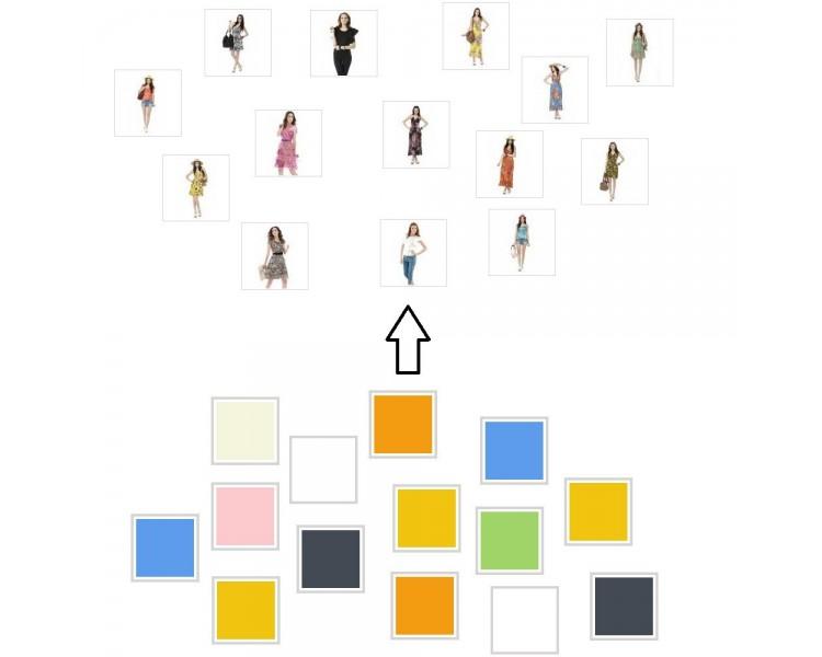 Miniaturas de imágenes